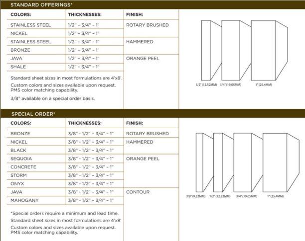 HDPE sizes